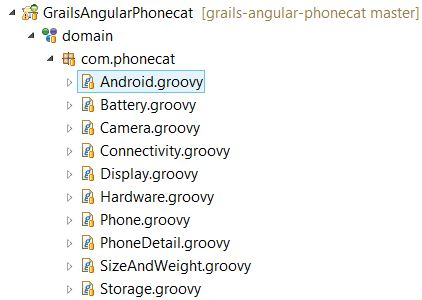Angular PhoneCat tutorial using a Grails backend